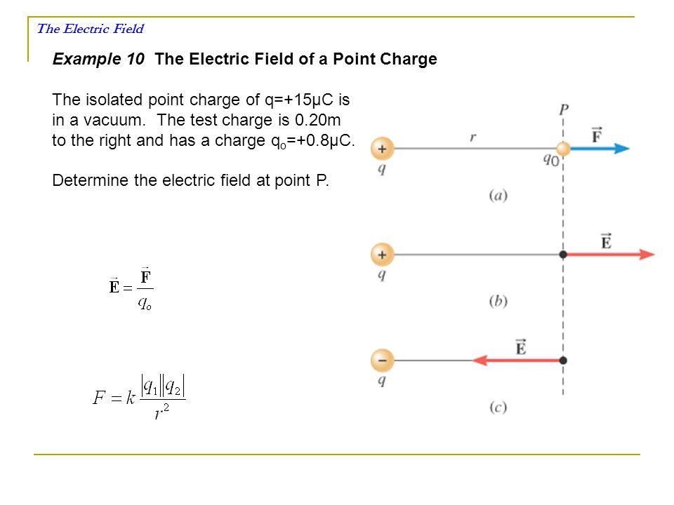 Example 10 The Electric Field of a Point Charge