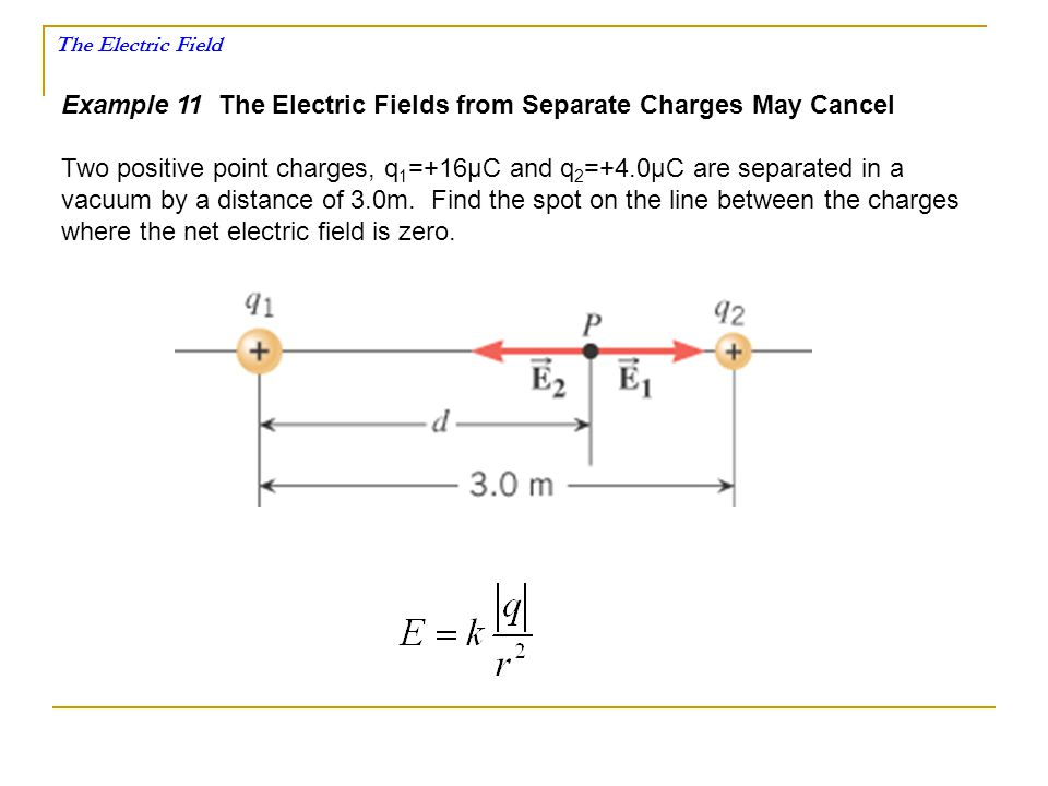 Example 11 The Electric Fields from Separate Charges May Cancel