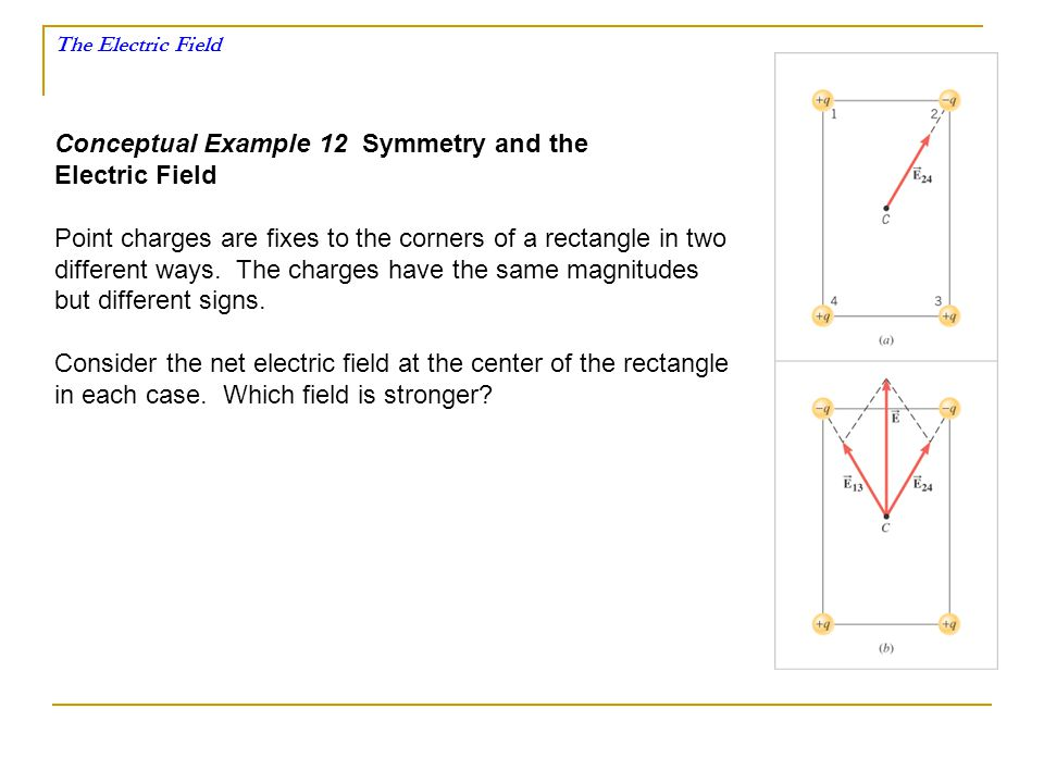 Conceptual Example 12 Symmetry and the Electric Field