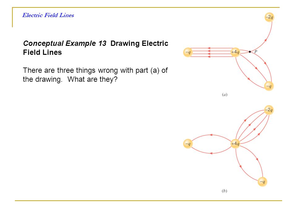 Conceptual Example 13 Drawing Electric Field Lines