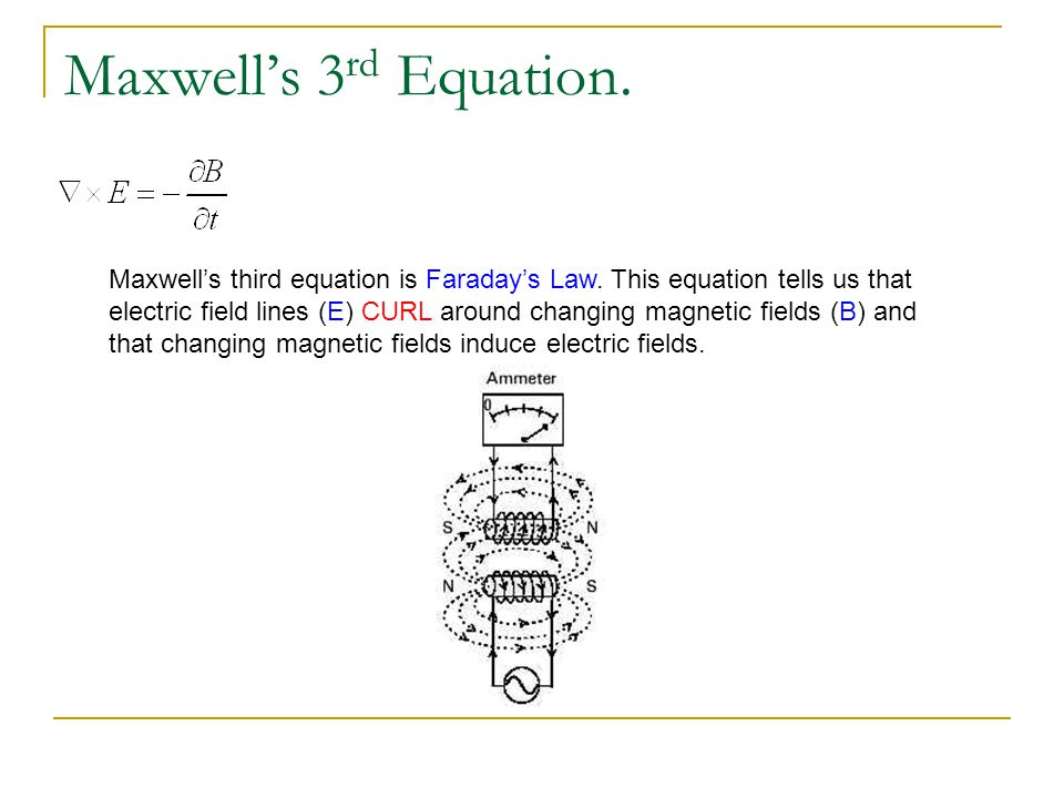 Maxwell's 3rd Equation.