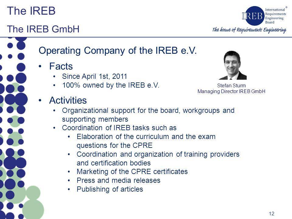 Stefan Sturm Managing Director IREB GmbH