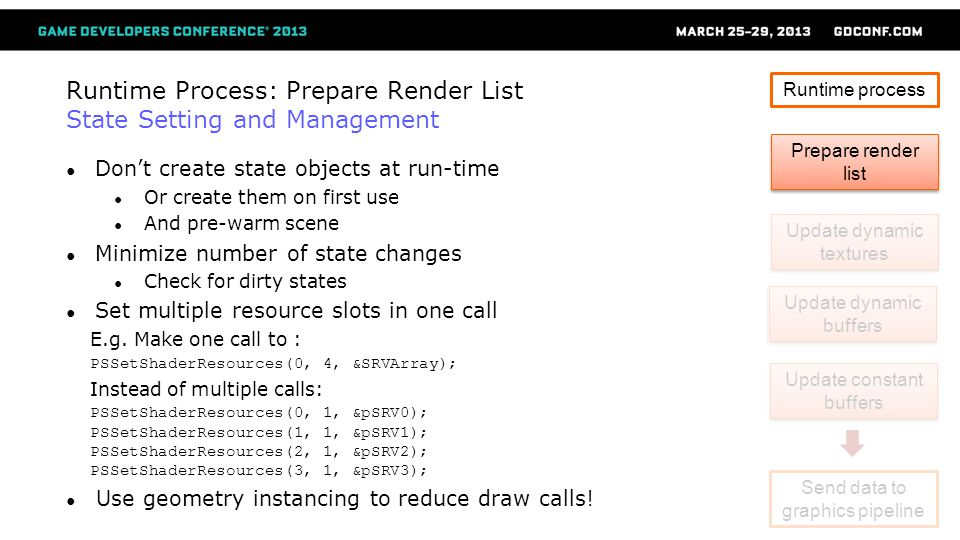 Runtime Process: Prepare Render List State Setting and Management