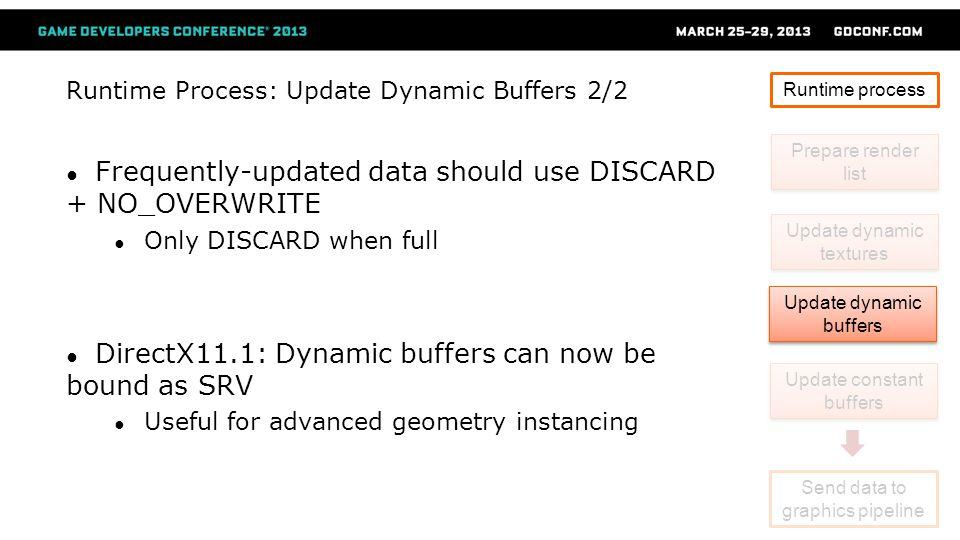 Runtime Process: Update Dynamic Buffers 2/2
