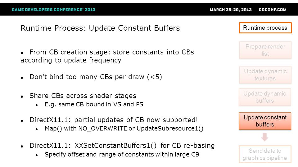 Runtime Process: Update Constant Buffers