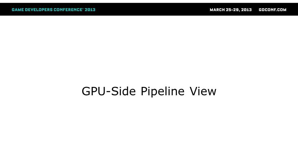 GPU-Side Pipeline View