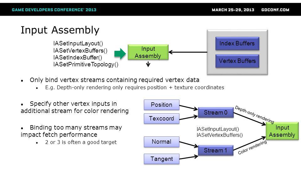 Input Assembly IASetInputLayout() IASetVertexBuffers() IASetIndexBuffer() IASetPrimitiveTopology() Index Buffers.