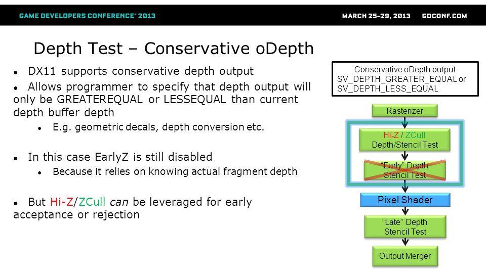 Depth Test – Conservative oDepth
