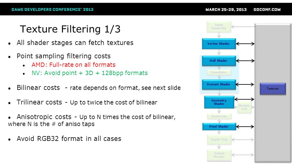Texture Filtering 1/3 All shader stages can fetch textures