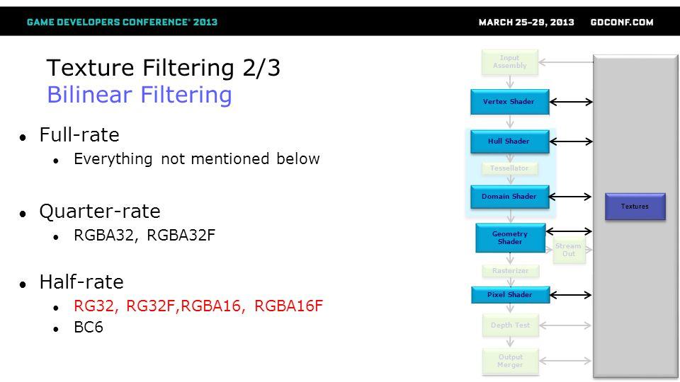 Texture Filtering 2/3 Bilinear Filtering