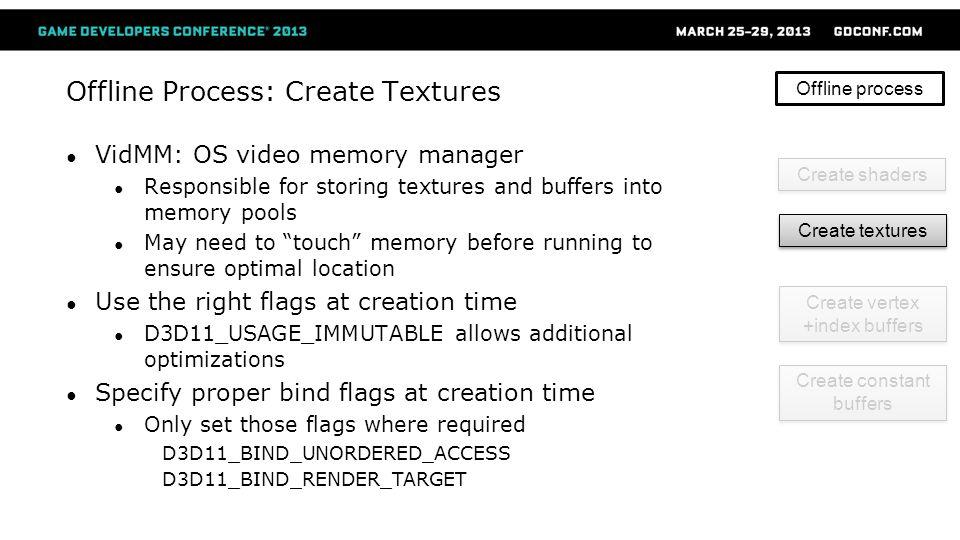 Offline Process: Create Textures