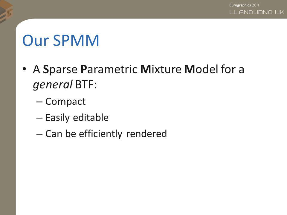 Our SPMM A Sparse Parametric Mixture Model for a general BTF: Compact