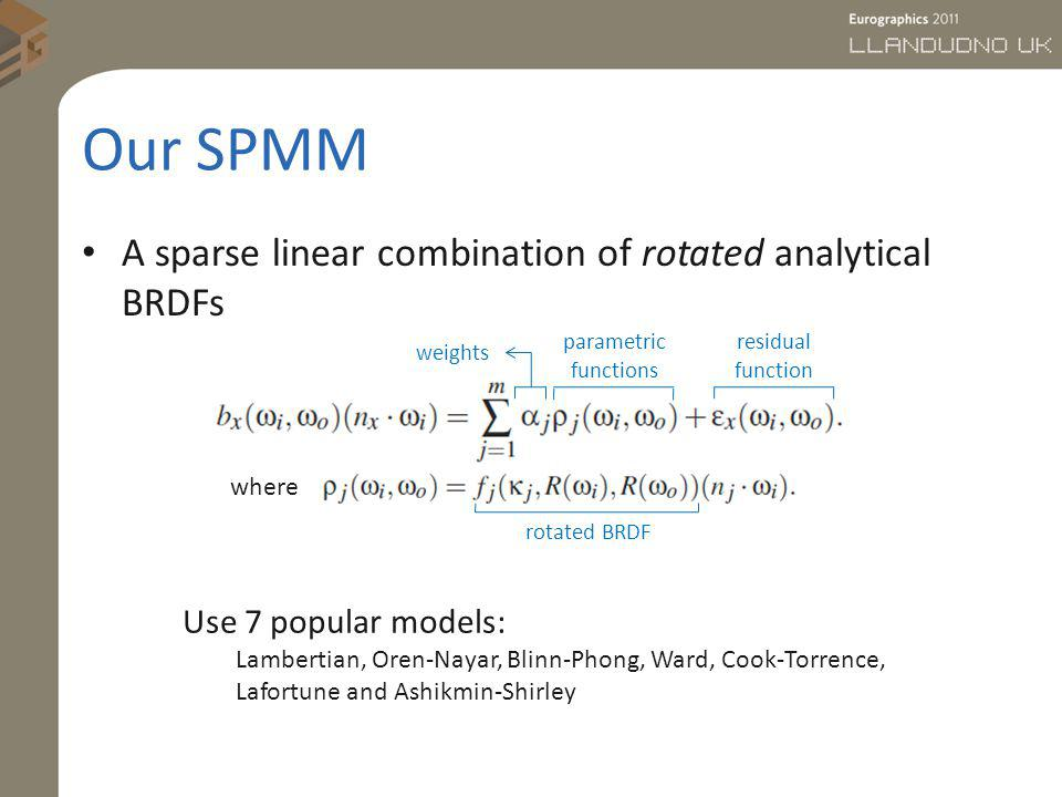 Our SPMM A sparse linear combination of rotated analytical BRDFs