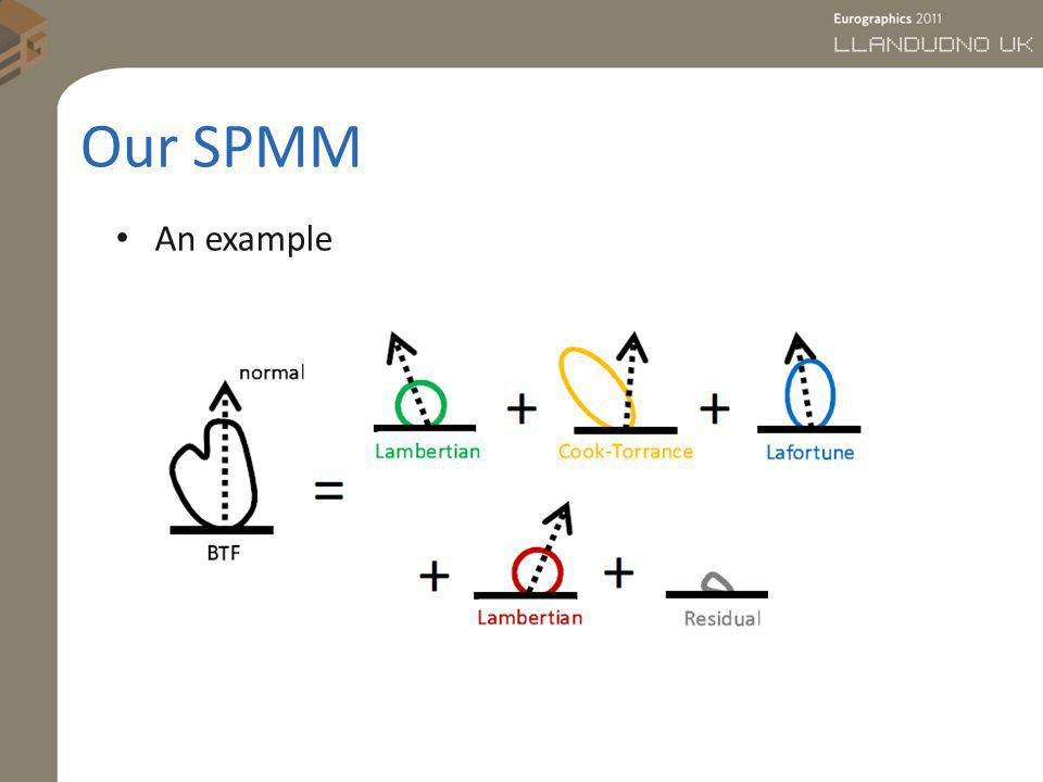 Our SPMM An example