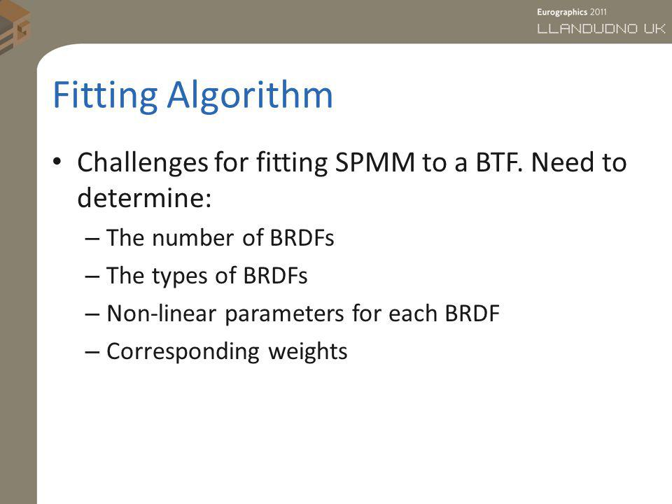 Fitting Algorithm Challenges for fitting SPMM to a BTF. Need to determine: The number of BRDFs. The types of BRDFs.