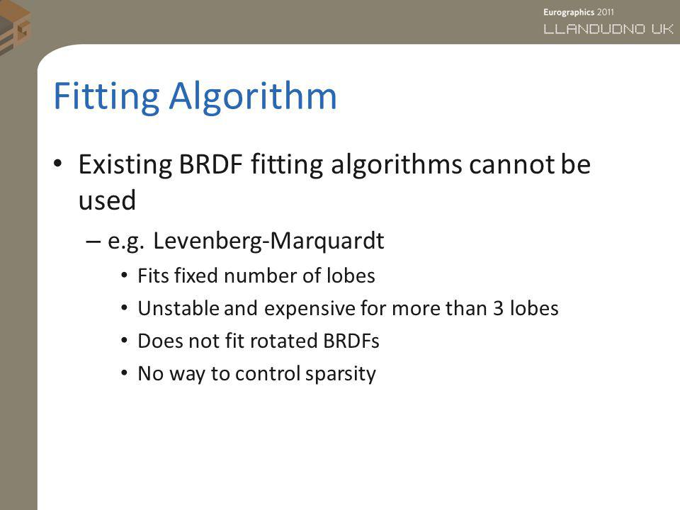 Fitting Algorithm Existing BRDF fitting algorithms cannot be used