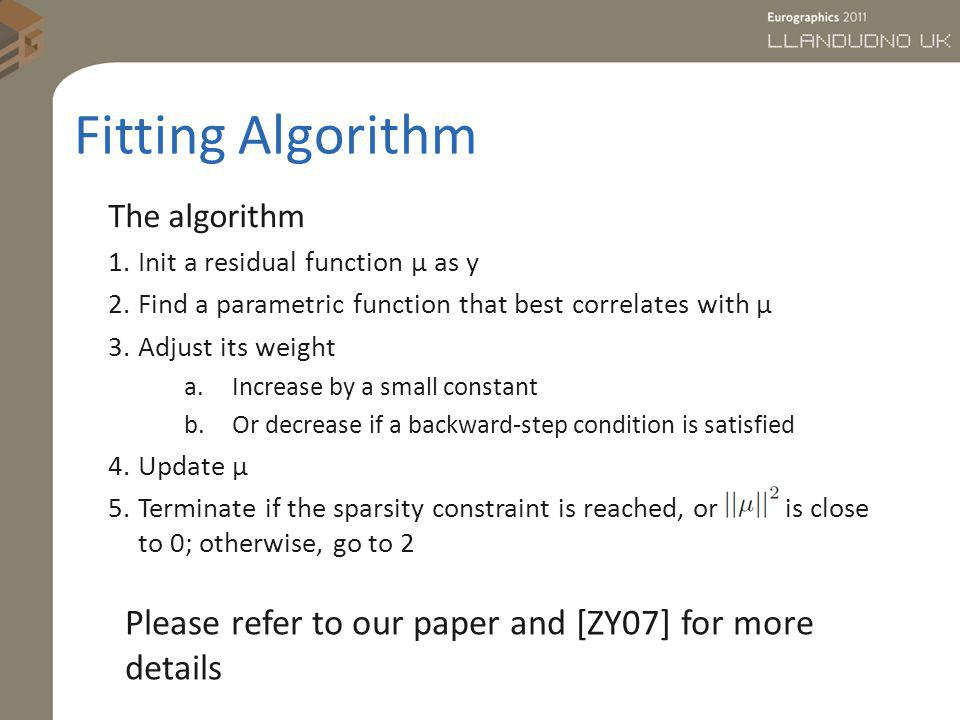 Fitting Algorithm The algorithm. Init a residual function µ as y. Find a parametric function that best correlates with µ.