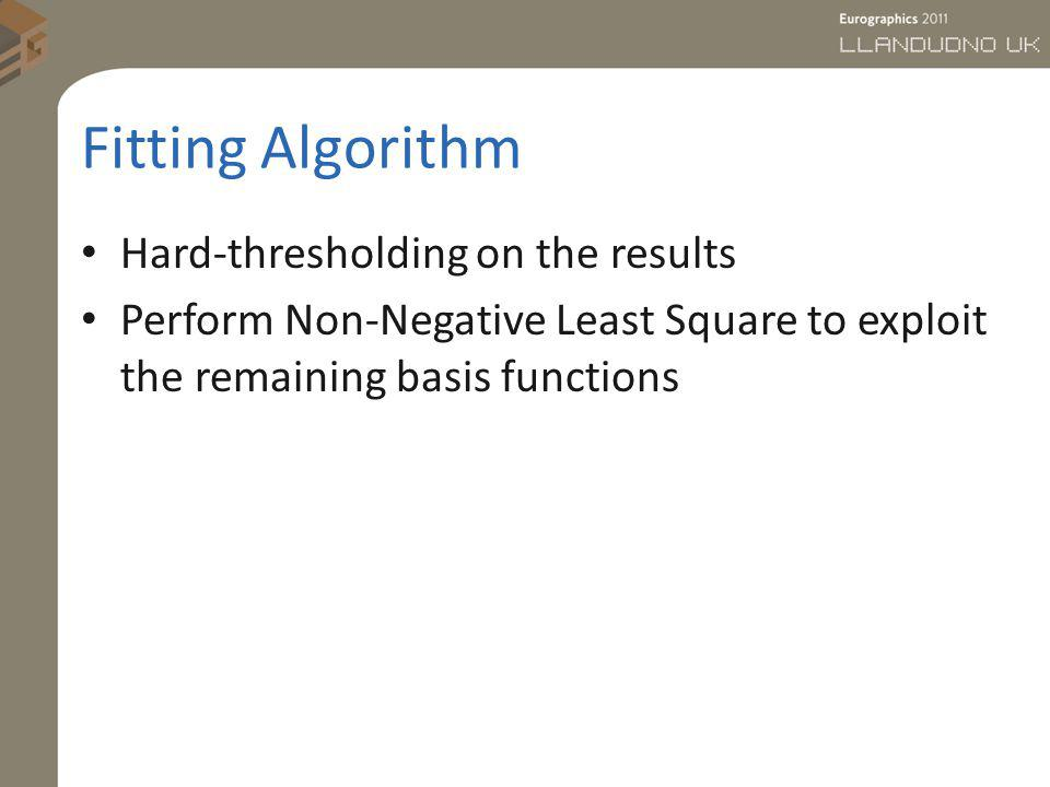 Fitting Algorithm Hard-thresholding on the results
