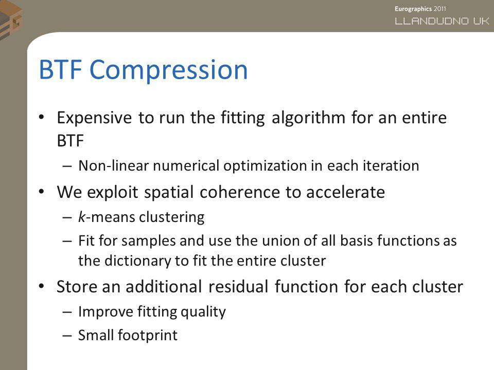 BTF Compression Expensive to run the fitting algorithm for an entire BTF. Non-linear numerical optimization in each iteration.