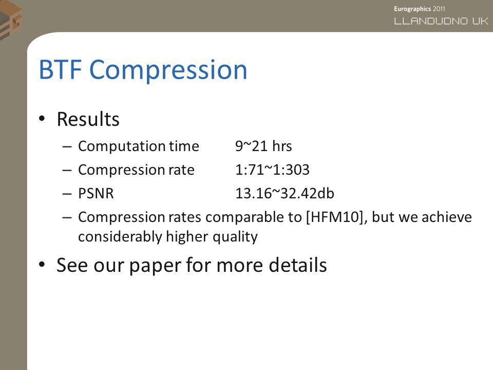 BTF Compression Results See our paper for more details