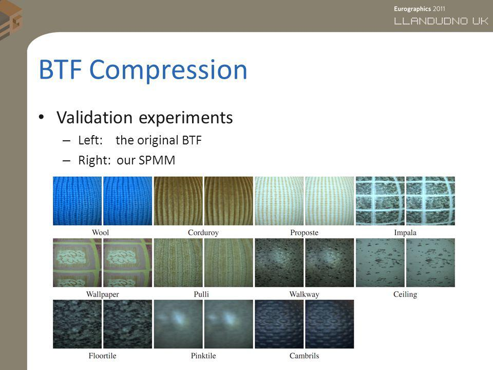 BTF Compression Validation experiments Left: the original BTF