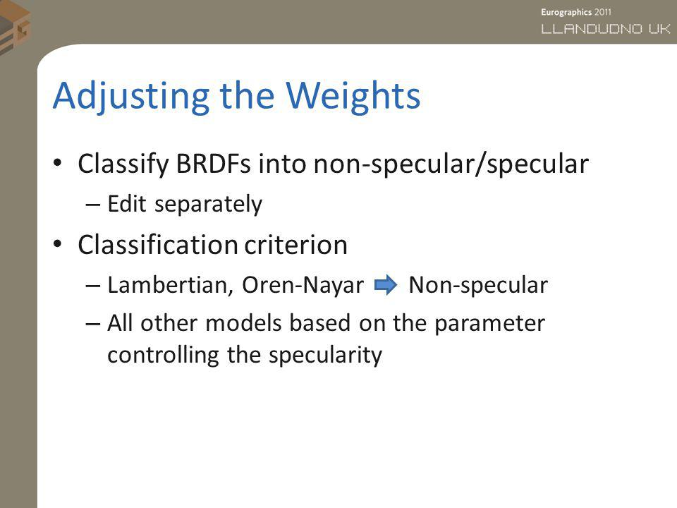 Adjusting the Weights Classify BRDFs into non-specular/specular