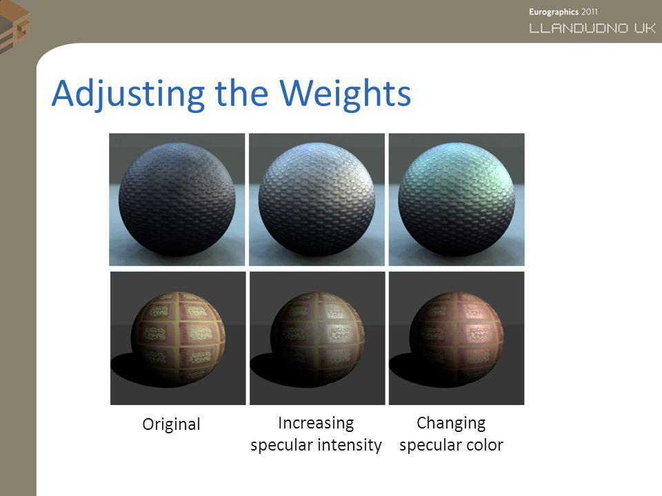 Adjusting the Weights Original Increasing specular intensity