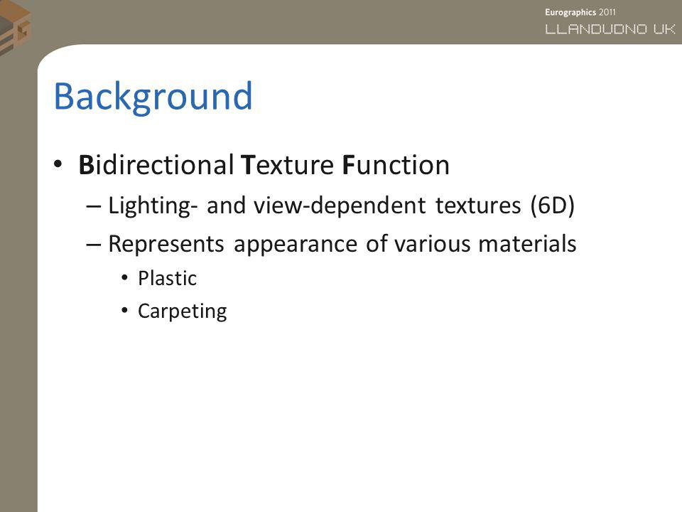Background Bidirectional Texture Function