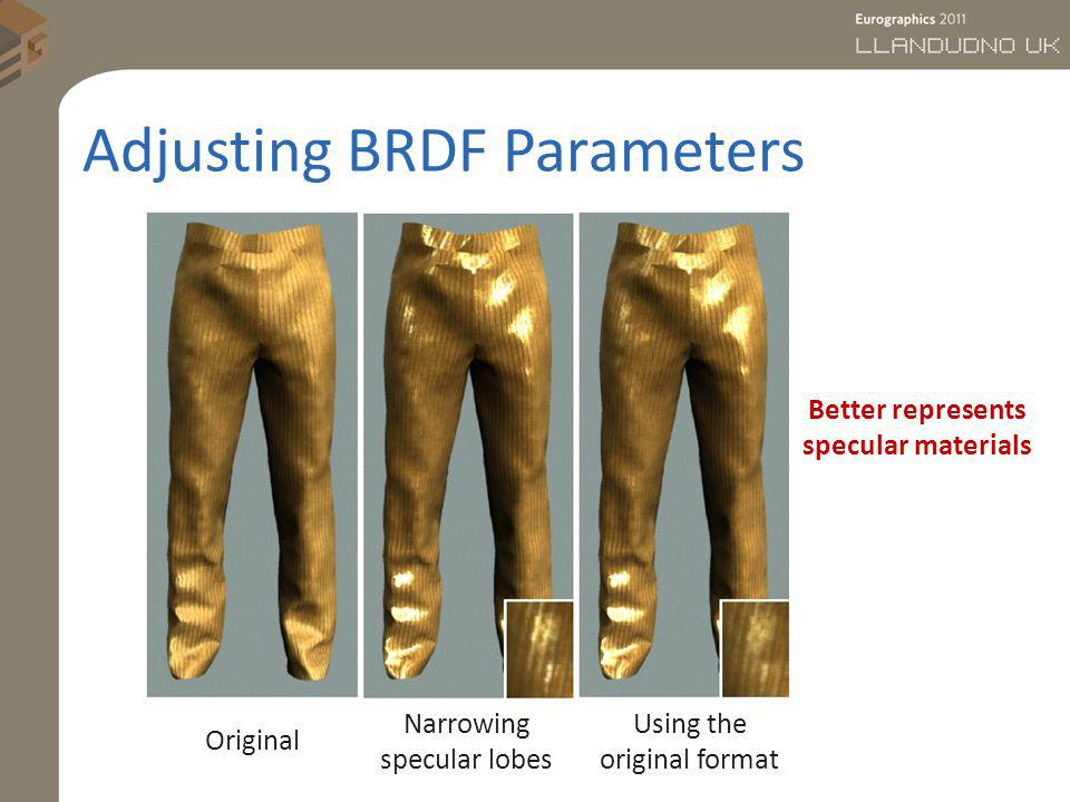 Adjusting BRDF Parameters