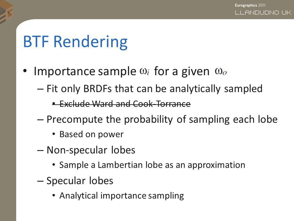 BTF Rendering Importance sample for a given