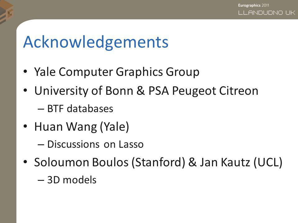 Acknowledgements Yale Computer Graphics Group