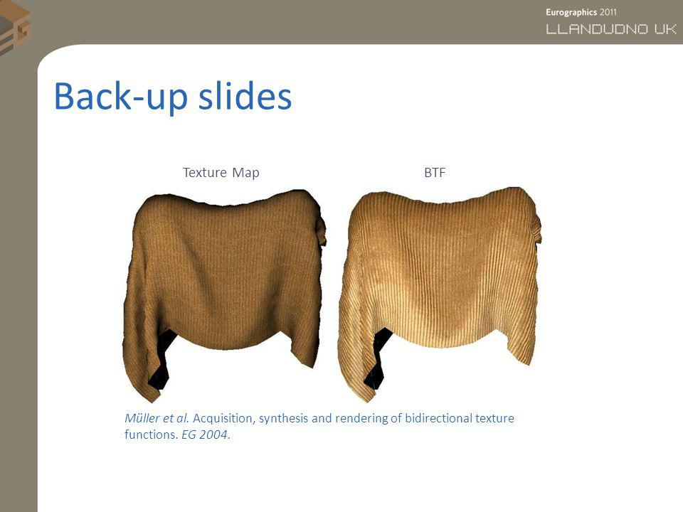 Back-up slides Texture Map BTF