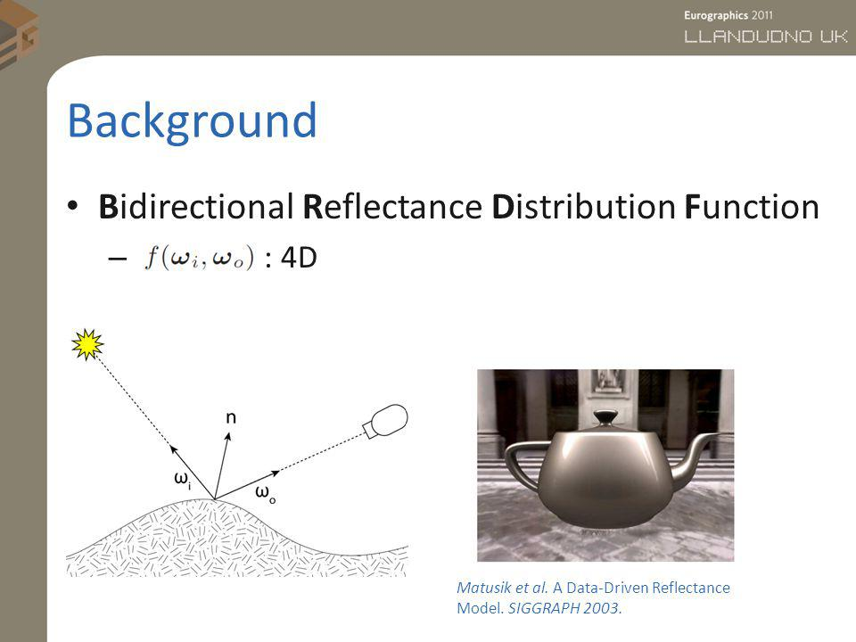 Background Bidirectional Reflectance Distribution Function : 4D