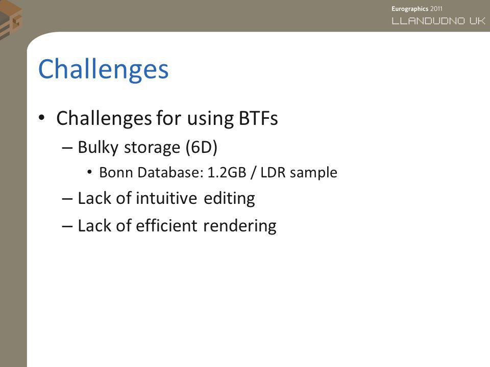Challenges Challenges for using BTFs Bulky storage (6D)