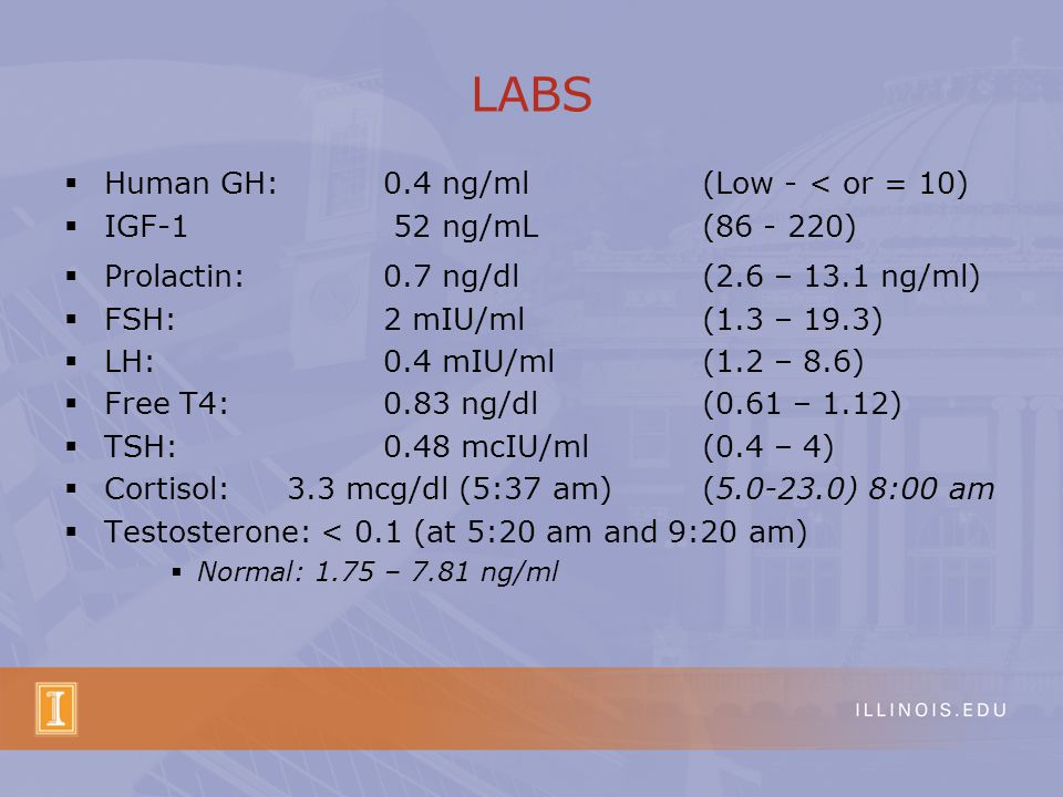 LABS Human GH: 0.4 ng/ml (Low - < or = 10)