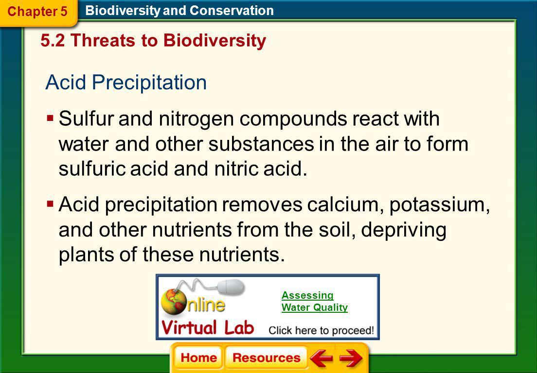 Chapter 5 Biodiversity and Conservation. 5.2 Threats to Biodiversity. Acid Precipitation.