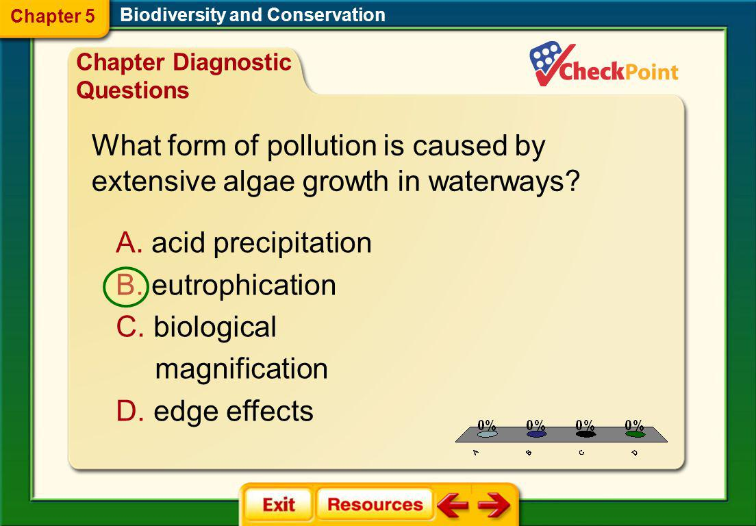 What form of pollution is caused by