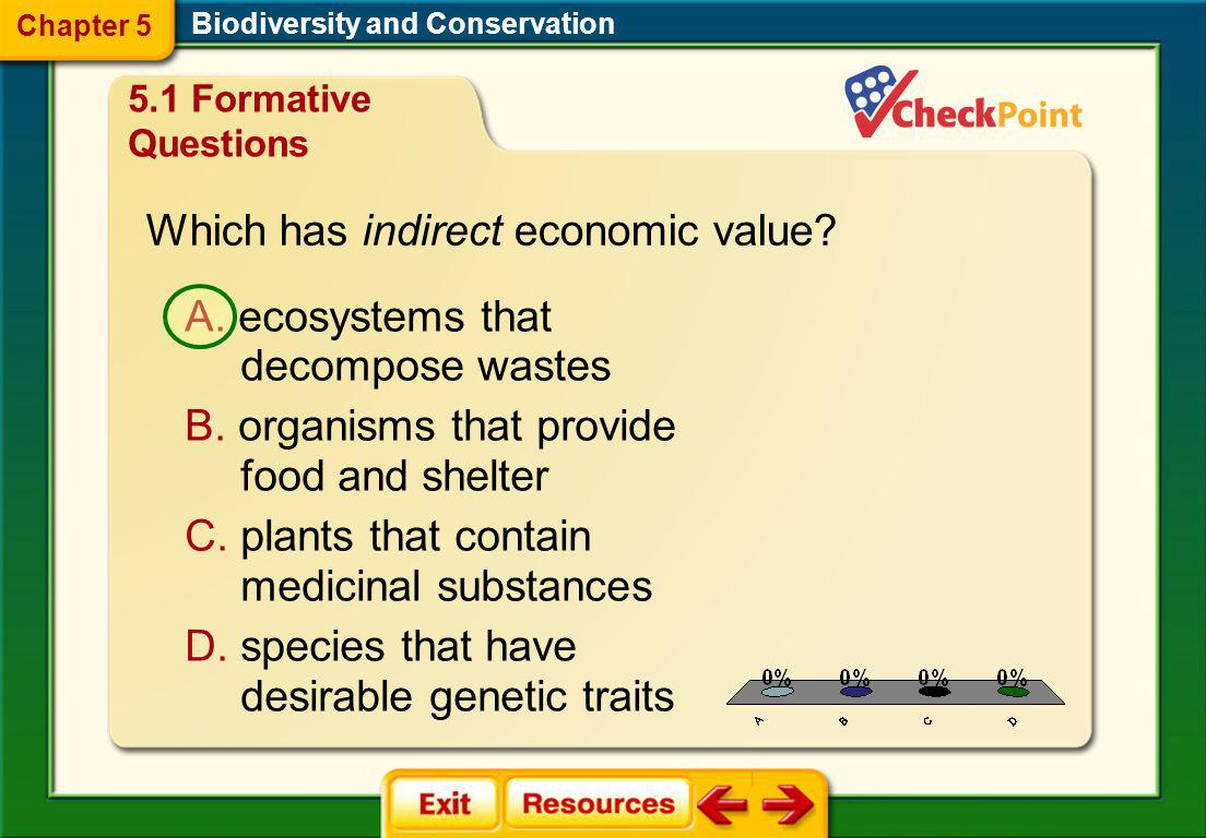 Which has indirect economic value