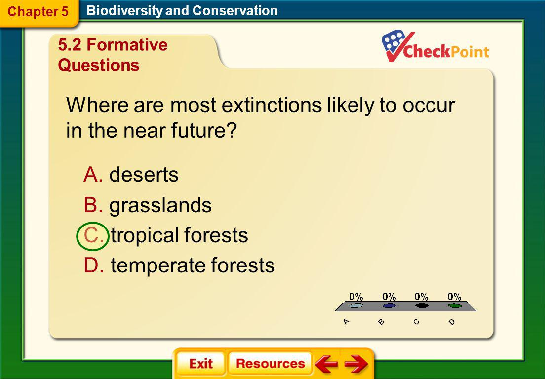 Where are most extinctions likely to occur in the near future