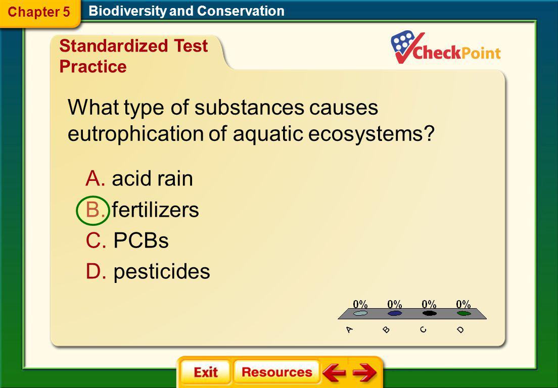 What type of substances causes eutrophication of aquatic ecosystems
