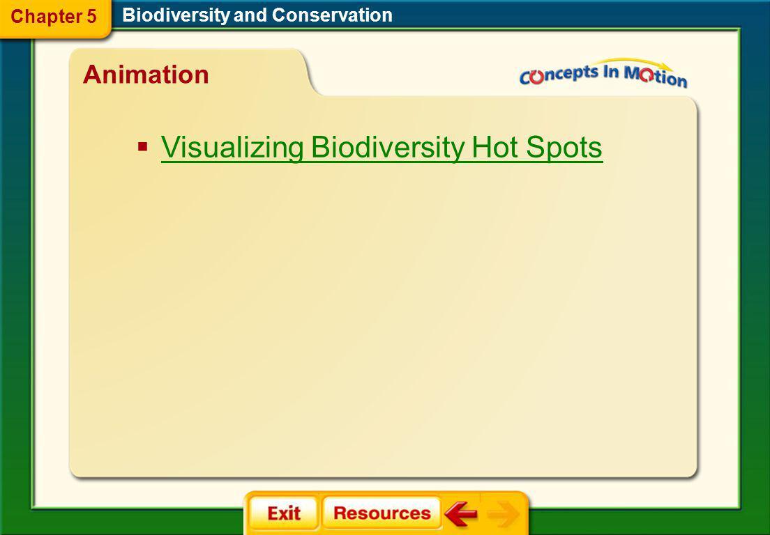Visualizing Biodiversity Hot Spots