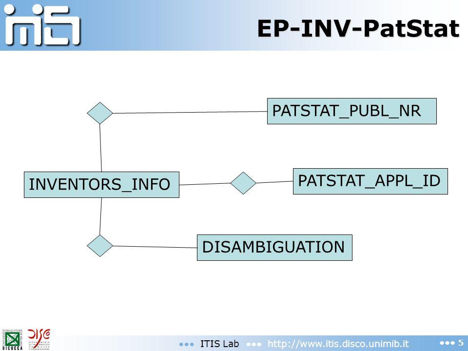 EP-INV-PatStat PATSTAT_PUBL_NR PATSTAT_APPL_ID INVENTORS_INFO