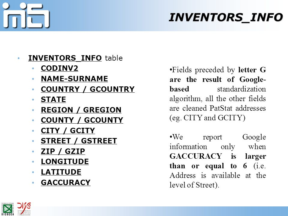 INVENTORS_INFO INVENTORS_INFO table. CODINV2. NAME-SURNAME. COUNTRY / GCOUNTRY. STATE. REGION / GREGION.