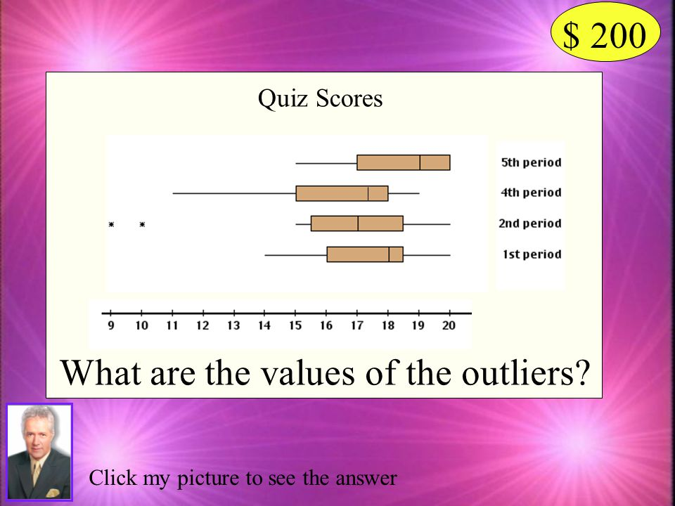 What are the values of the outliers