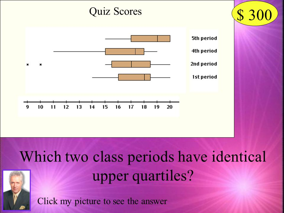 Which two class periods have identical upper quartiles