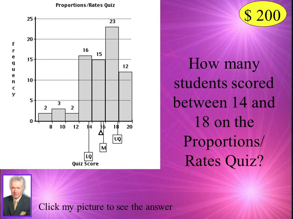 How many students scored between 14 and 18 on the Proportions/