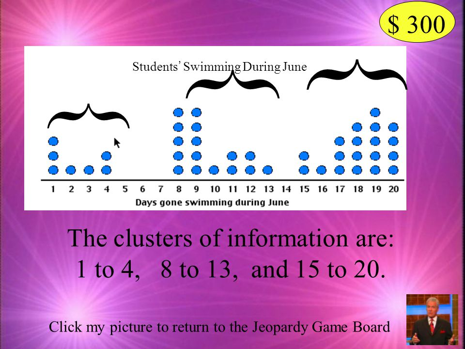 } } } $ 300 The clusters of information are: