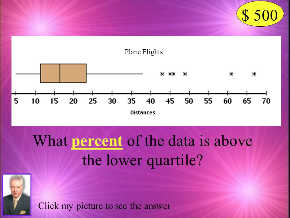 What percent of the data is above the lower quartile