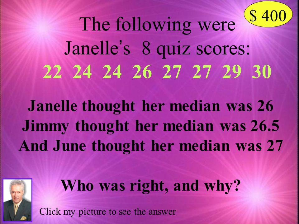 Janelle's 8 quiz scores: 22 24 24 26 27 27 29 30