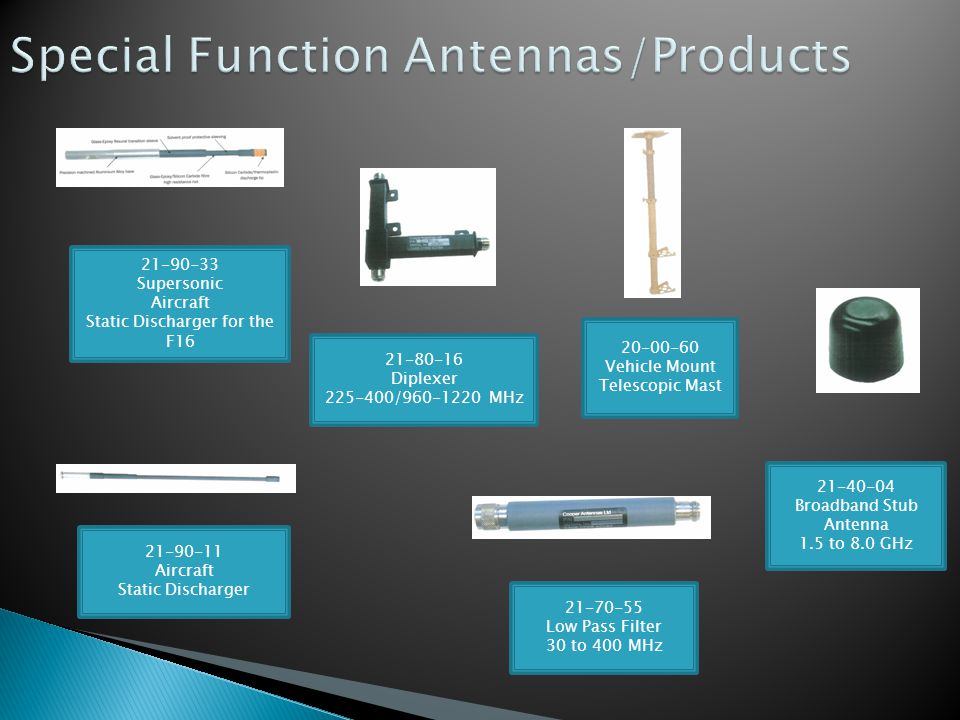 Special Function Antennas/Products